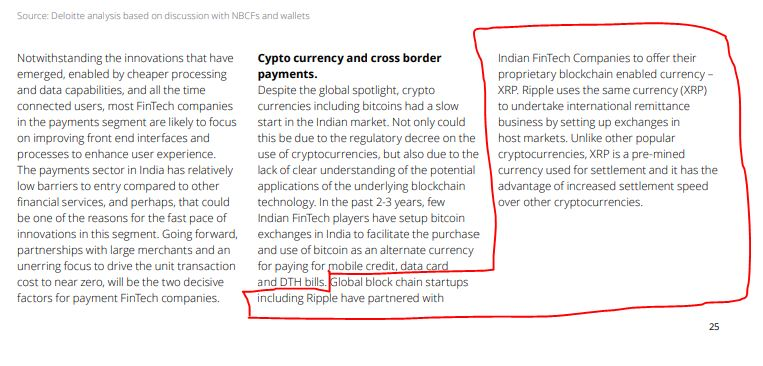 XRP and India