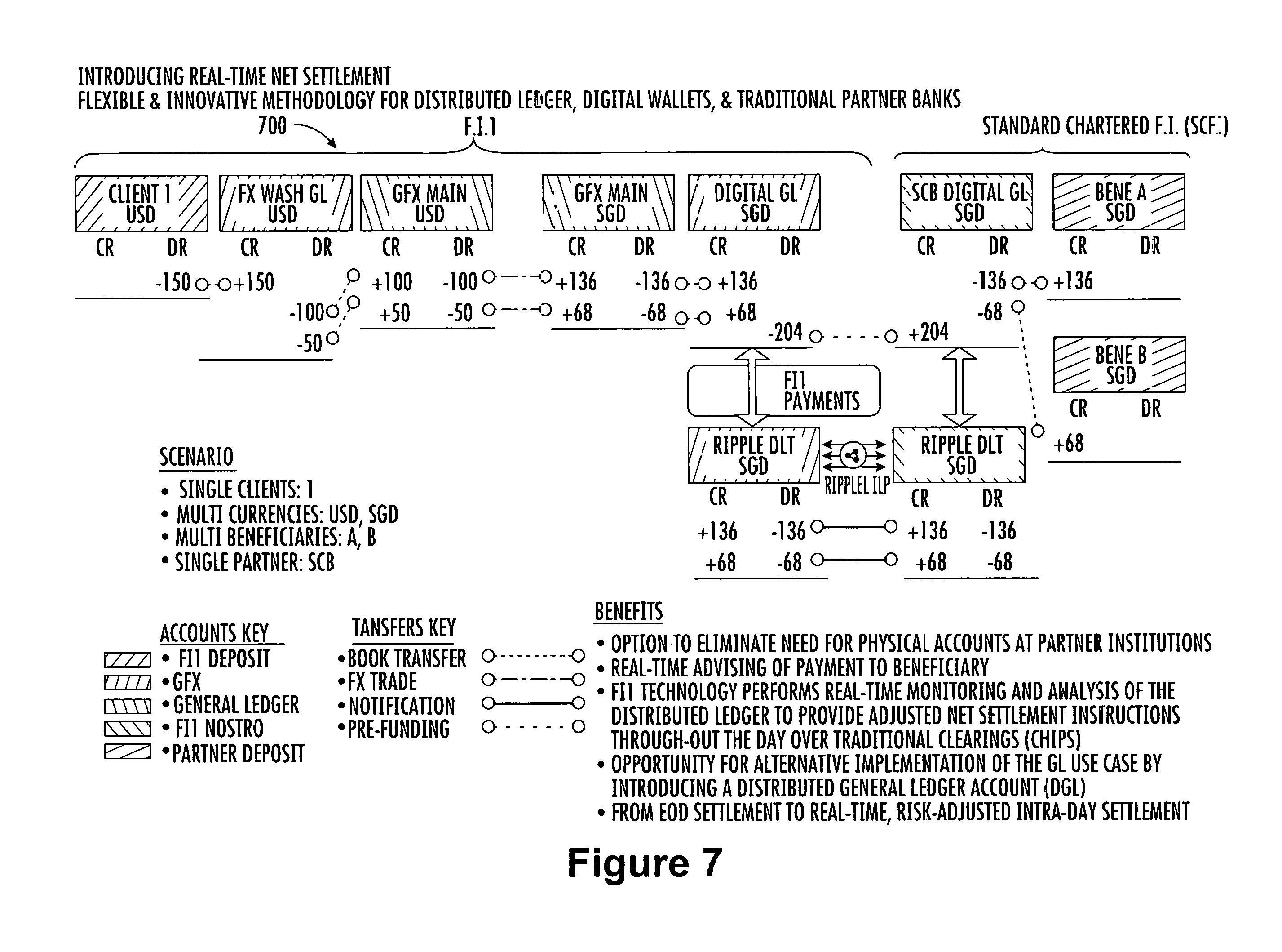 BOA Ripple Patent XRP