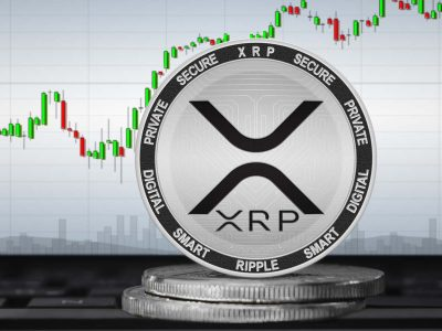 Prominent Crypto Analyst Reveals Bullish Targets for XRP